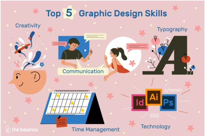 Graphic Design Skills