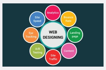 Aspects of Web Designing