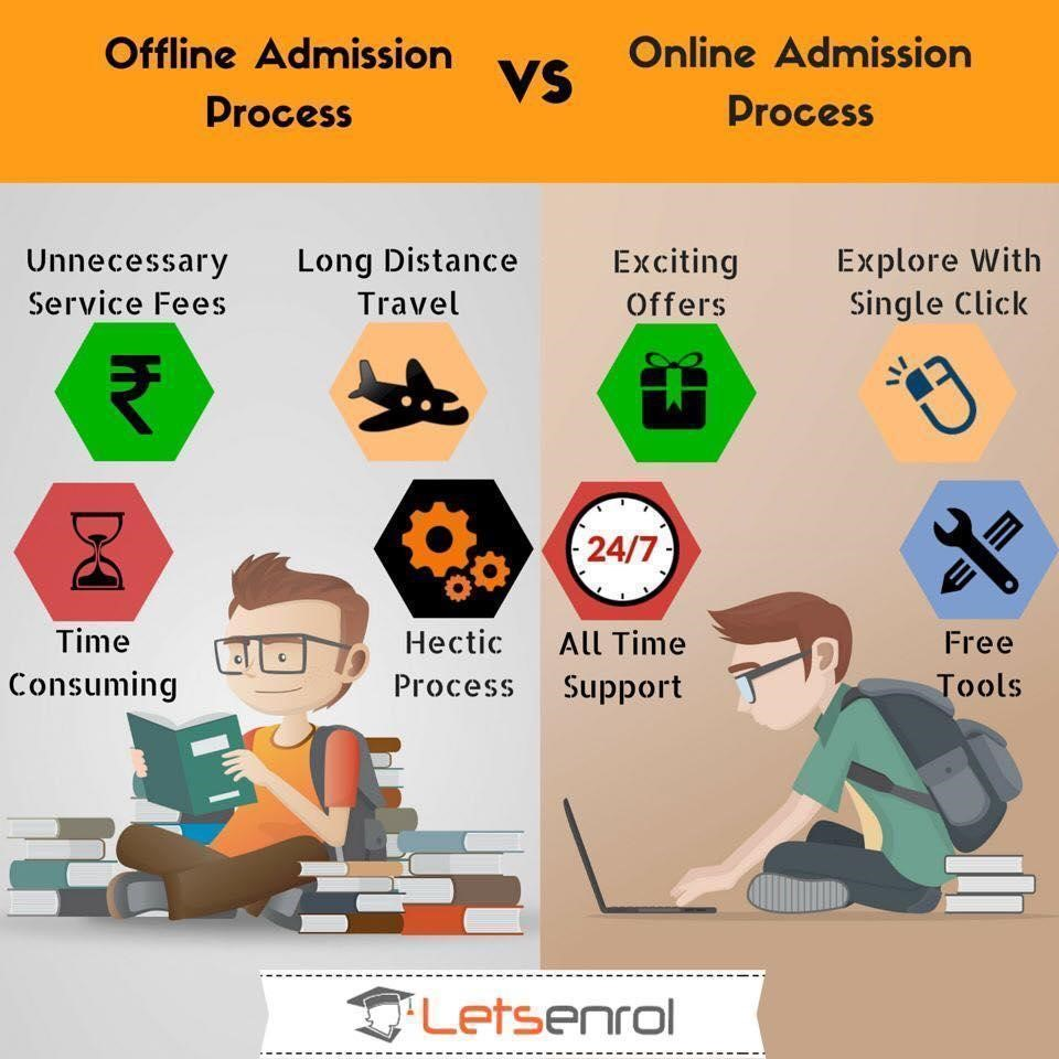 IIAD Online & Offline Admission Process